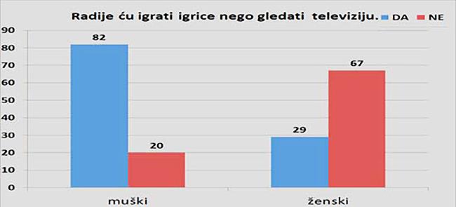 statistikatv