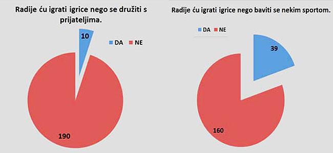 novastatistika