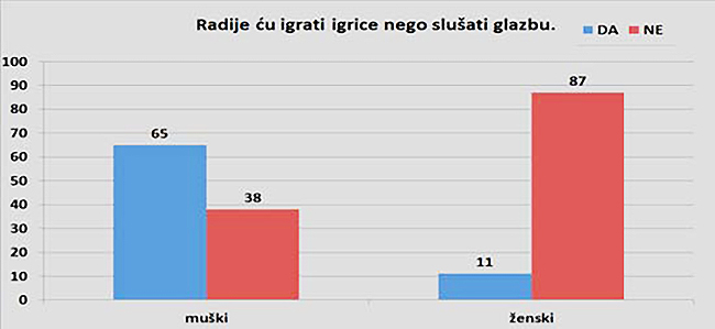 statistika-televizija